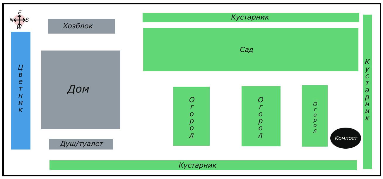 Планировка дачного участка своими